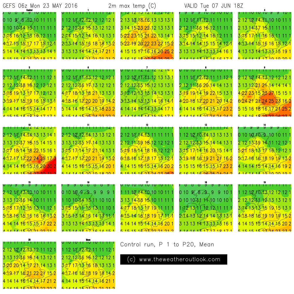 GEFS temperature stamps