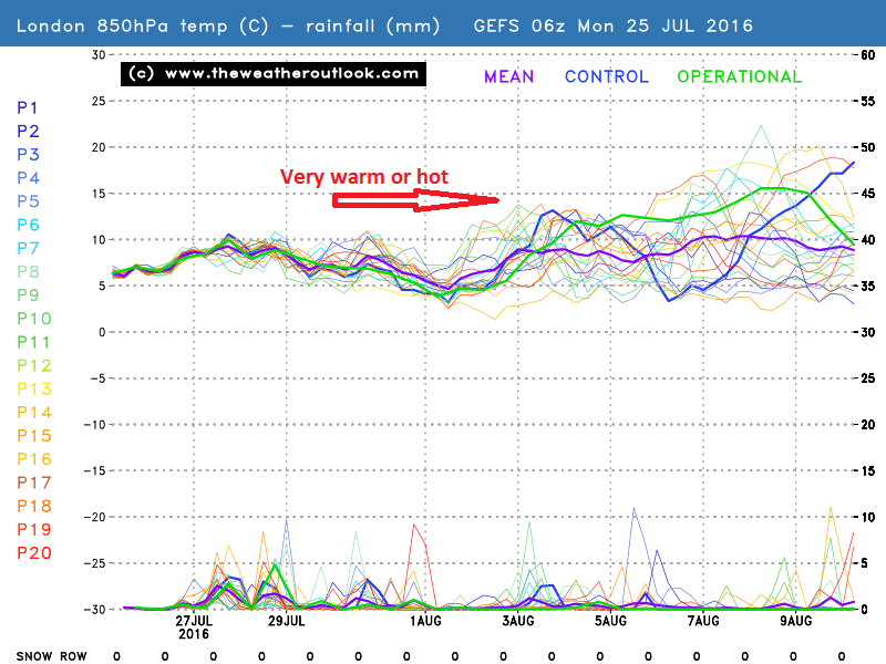 GEFS6z 850hPa temperatures