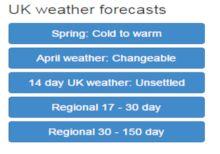 30 Day Uk Forecast