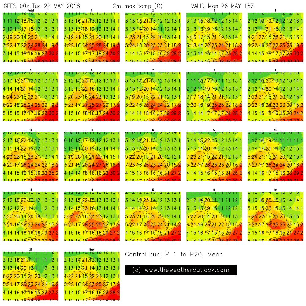 GEFS temperature postage stamps